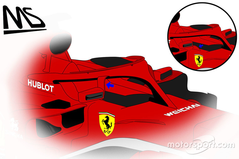 Ferrari SF71-H Halo montajlı ayna konsepti