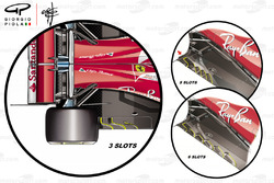 Ferrari SF71H floor slots