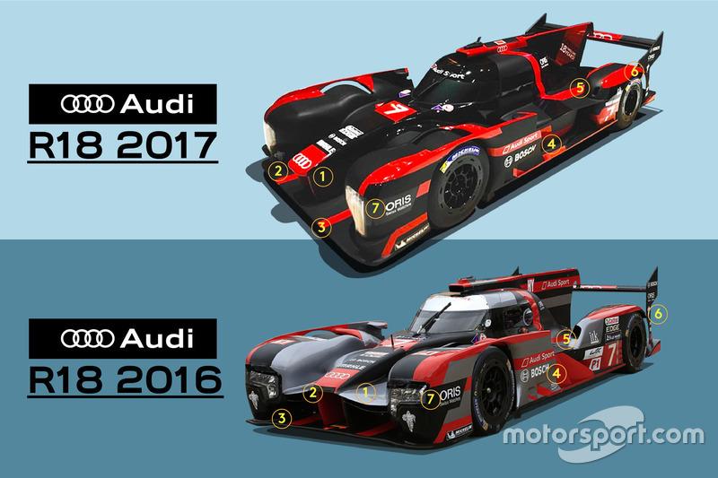 Сравнение Audi R18 2017 и R18 2016