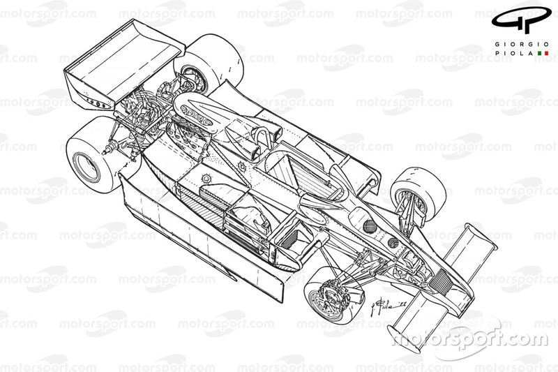 Détails de la Lotus 78 de 1977