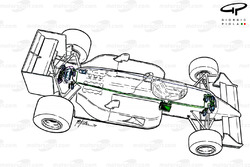 Williams FW11B 1987 active suspension schematic