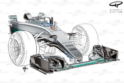 Mercedes F1 W07 Hybrid Front Wing, Nose and 'S' Duct detail (arrows showing airflow through 'S' duct)
