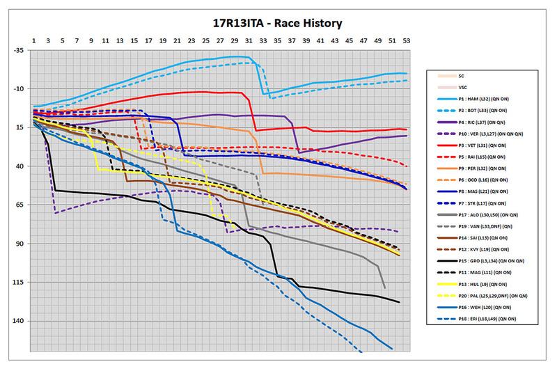 James Allen on F1, historia de la carrera