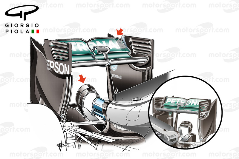 Mercedes W07 asiento  monkey comparación GP de España/GP de canadá