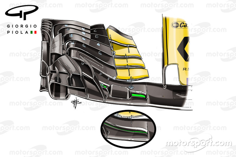 Renault Sport F1 Team R.S. 18 front wing comparison