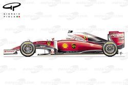 Possibile rendering della monoposto Ferrari 2016 con la livrea caratterizzata da vaste aree bianche