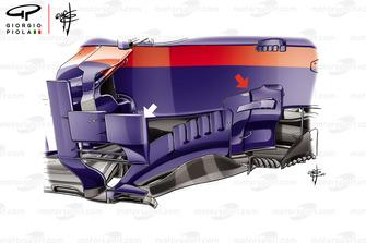 الألواح الجانبية لسيارة تورو روسو اس.تي.آر13