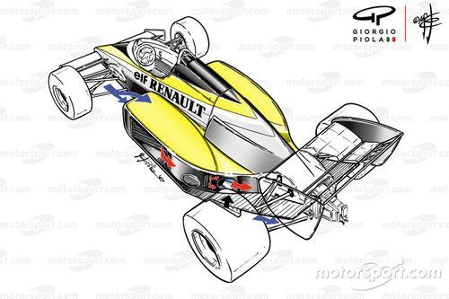 Formel 1 1985