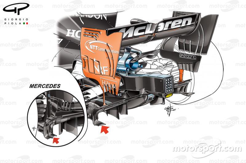 McLaren MCL32: Diffusor, Vergleich mit Mercedes F1 W08