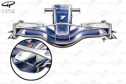 Williams FW30 front wing changes