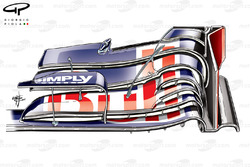 Red Bull RB9 front wing, Italian GP