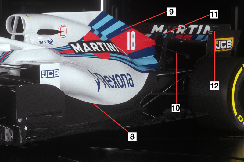Williams FW41 detail