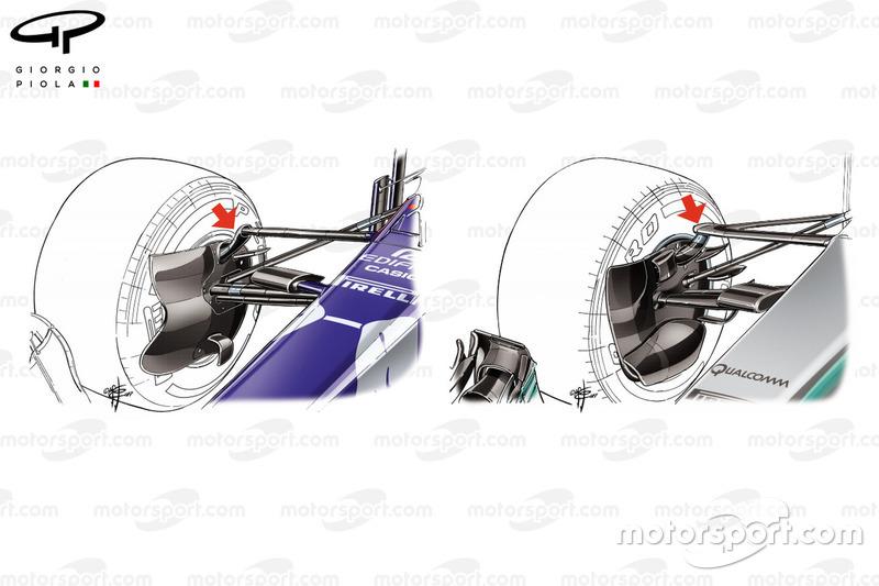 """تصميمَي نظام التعليق الأمامي لسيارتَي مرسيدس """"دبليو08"""" وتورو روسو """"اس.تي.آر12"""""""