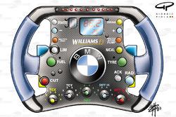 Williams FW25 2003 steering wheel
