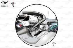 Refroidissement sur la Mercedes W09