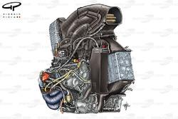 Motore Ferrari SF70H 2017