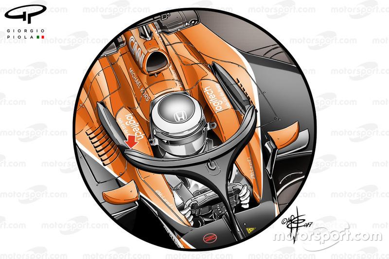 El Halo aerodinámico en el McLaren MCL32