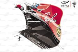 Ferrari SF71H floor British GP