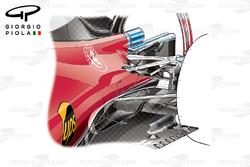 Ferrari SF16H, GP de Canadá