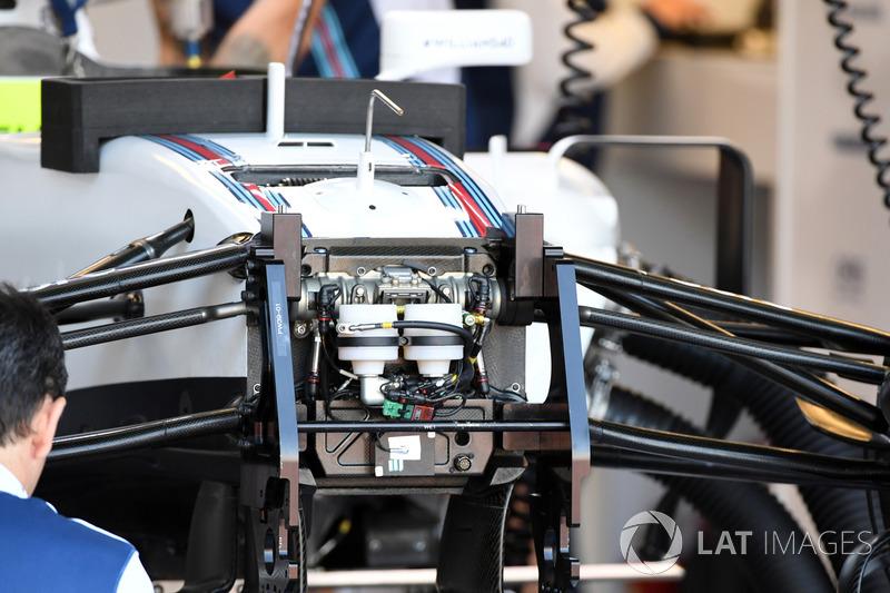 Передня підвіска і шасі Williams FW40
