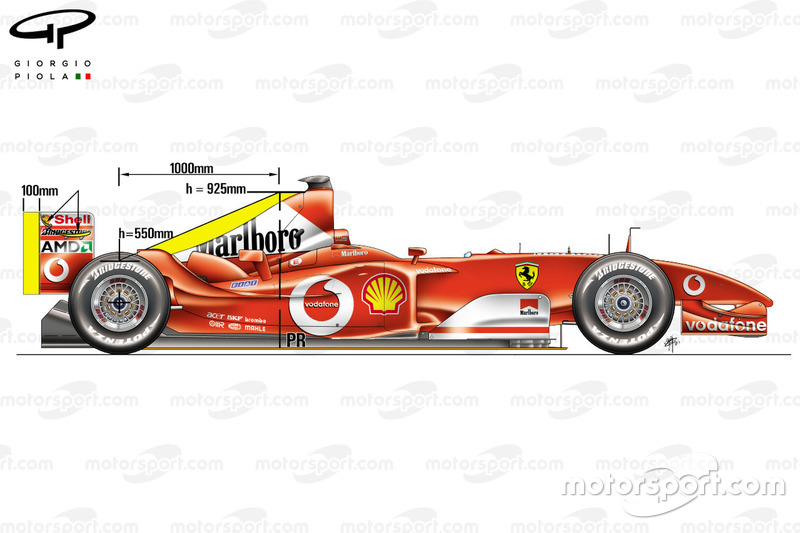 Regulation changes for 2004 - ngine cover and rear wing