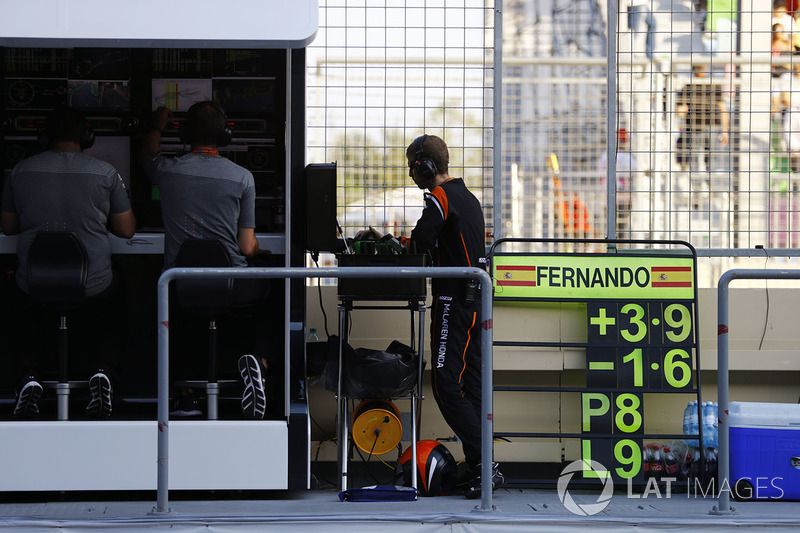 Пит-борд для Фернандо Алонсо, McLaren