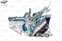 Toro Rosso STR9 sidepod cooling and powerunit layout