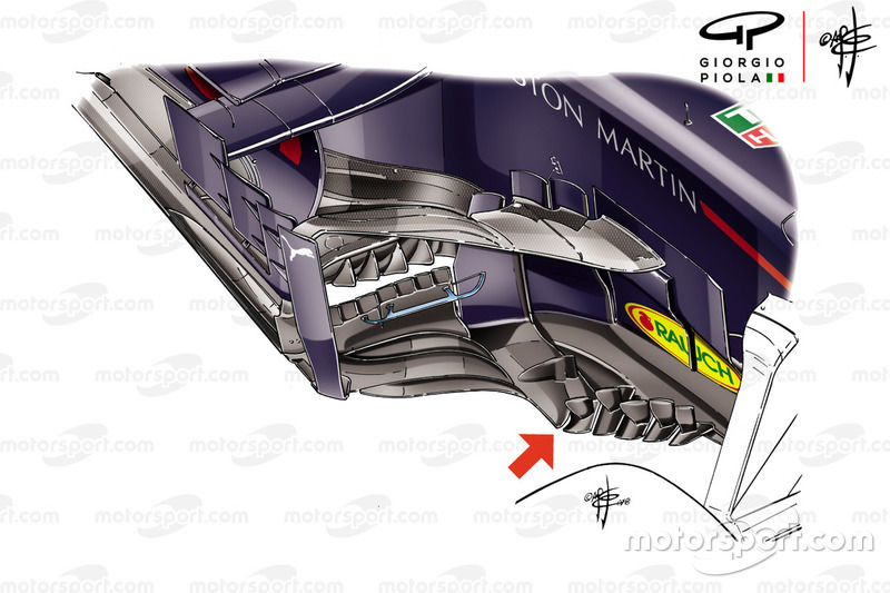 Red Bull Racing RB14, oldaldobozok, Francia GP