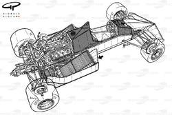 Подробная схема Brabham BT53 1984 года