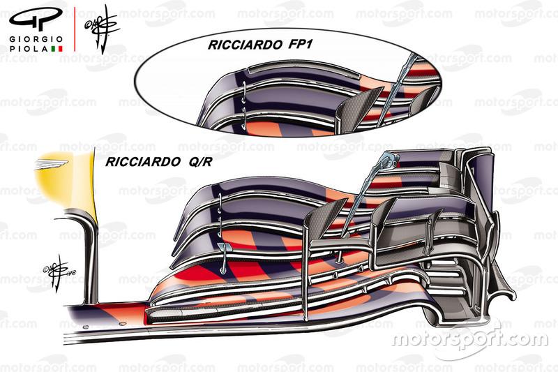 L'aileron avant de la Red Bull Racing RB14 de Daniel Ricciardo en Grande-Bretagne