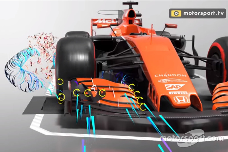 Análisis de flujo de aire de F1 - ala delantera