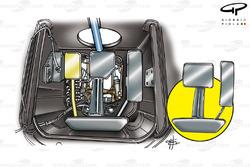 Prost AP03 3 pedal box for Jean Alesi (clutch)