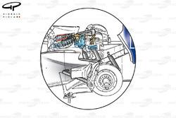 Suspension arrière de la Williams FW22