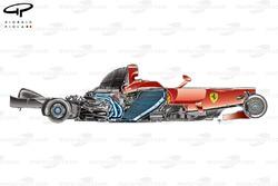 Ferrari F2008 (659) 2008 detailed side view
