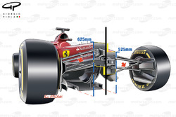 2014 regulation changes (left side 2013 vs 2014 right side as comparison for chassis heights) - arrows pointing to pull rod