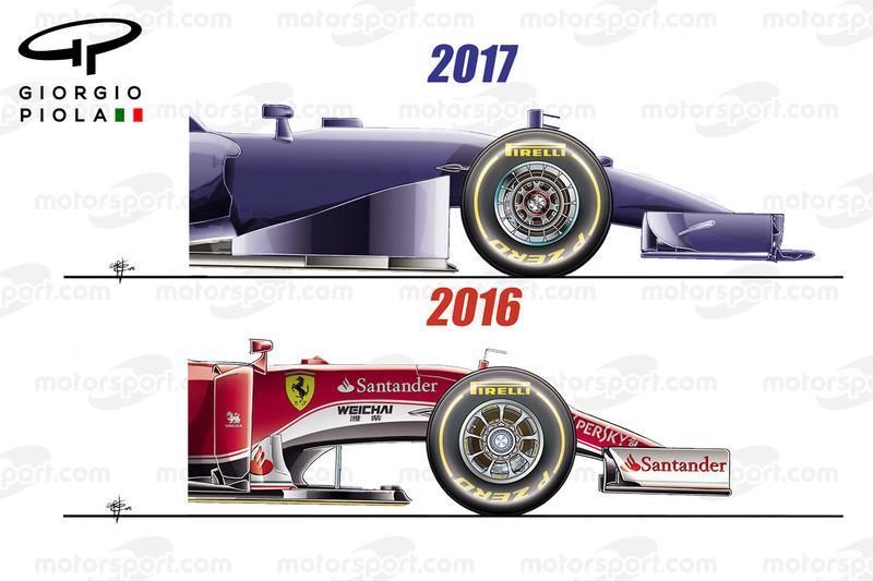 2017 2017 regulaciones aerodinámicas, diseño de la nariz