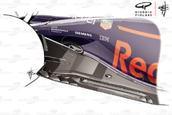 Red Bull Racing RB14 piso