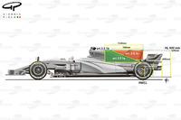 Neue Regeln für T-Flügel in der Formel 1 2018