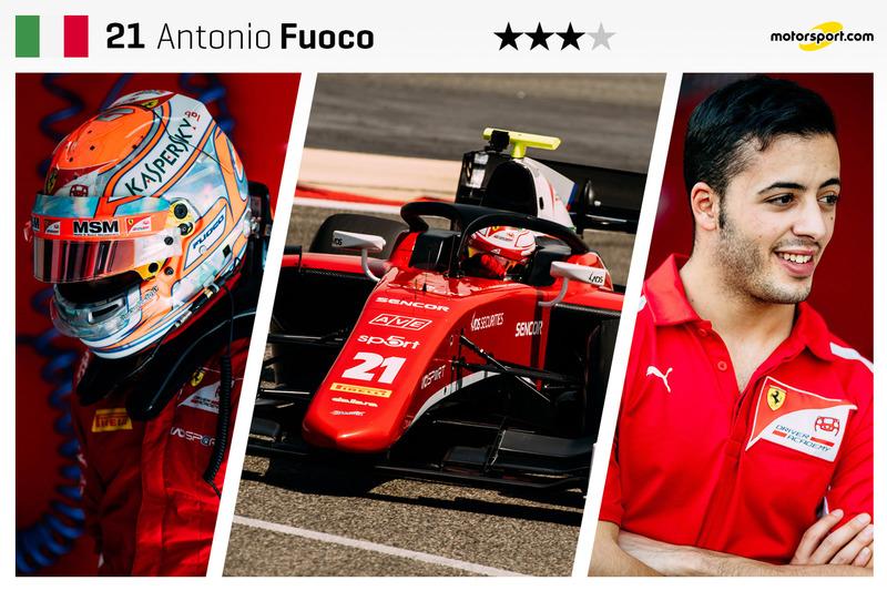 Antonio Fuoco - 21 ans