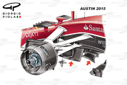 Ferrari SF15-T fins, United States GP