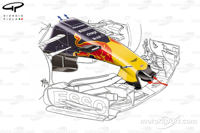 Red Bull RB13 nariz, subtitulada