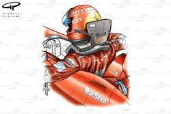 Ferrari F2002 (653) 2002 Schumacher HANS device