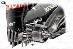 Lotus E21 rear brake duct