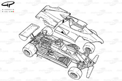 Lotus 91 1982 exploded-detail overview