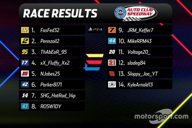 PS4-Final-Results-Auto-Club