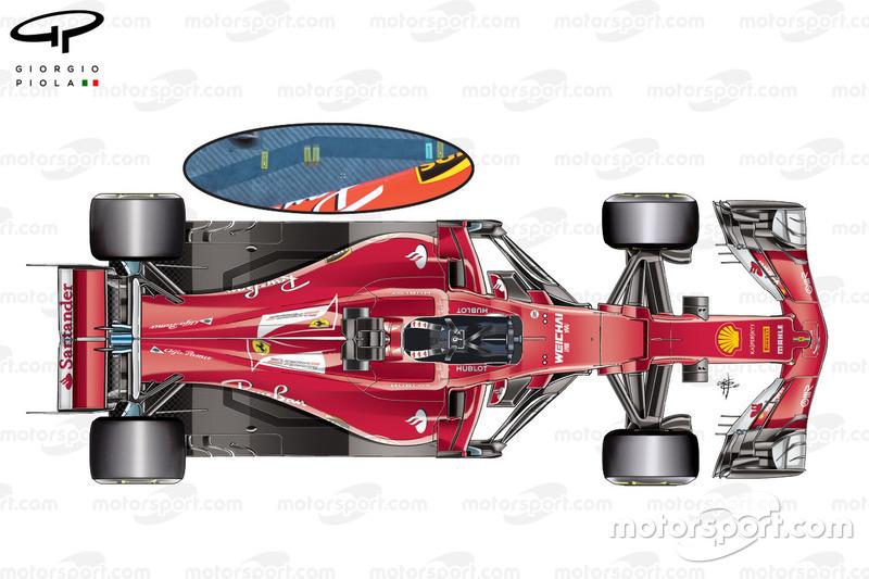 Vue de haut de la Ferrari SF70H