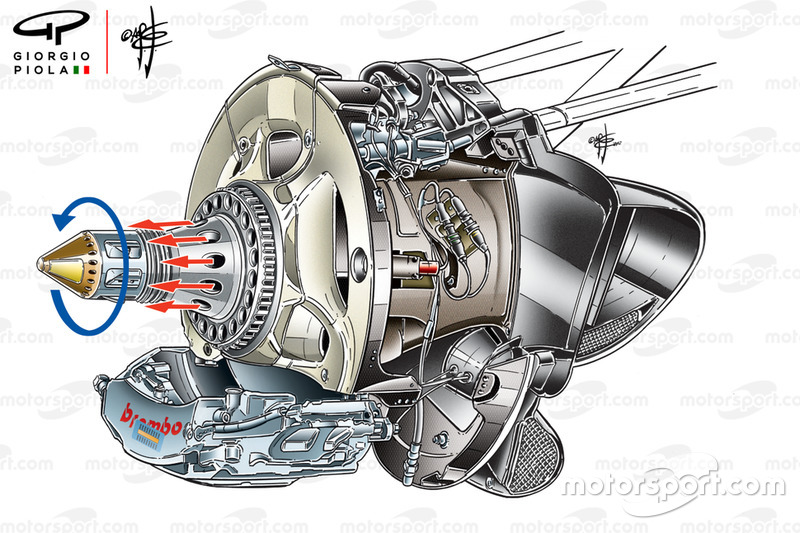 Red Bull RB8 blown axle, red shows airflow ejected as axle rotates (blue arrow)