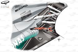 Mercedes W03 Semi-Coanda exhaust, predicted path of exhaust plume arrowed