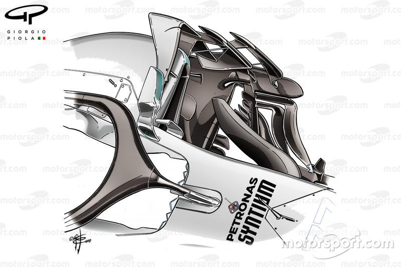 Déflecteurs latéraux de la Mercedes F1 W09