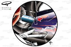 El alerón trasero de la torre Toro Rosso STR10 para apoyo en el STR10 intersecta con los gases de es